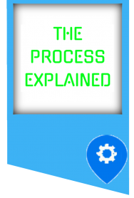 gallery/process explained label